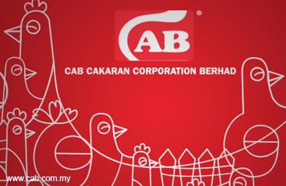 印尼企业或购20%股权 CAB股价扬至历史新高