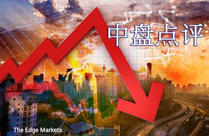 随区域股市下滑 马股中盘回跌