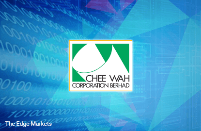 Stock With Momentum: Chee Wah Corporation Bhd