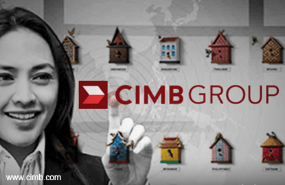 CIMB recovery on track despite on-year profit drop - analysts