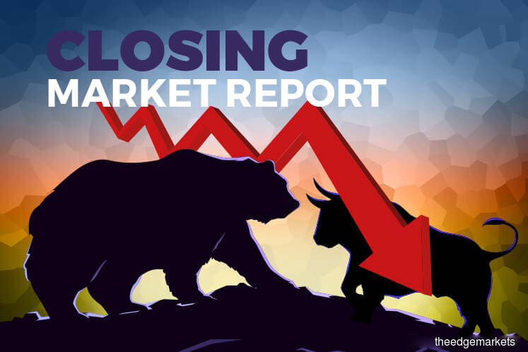 KLCI falls back below 1,600 on profit taking after Friday's gains