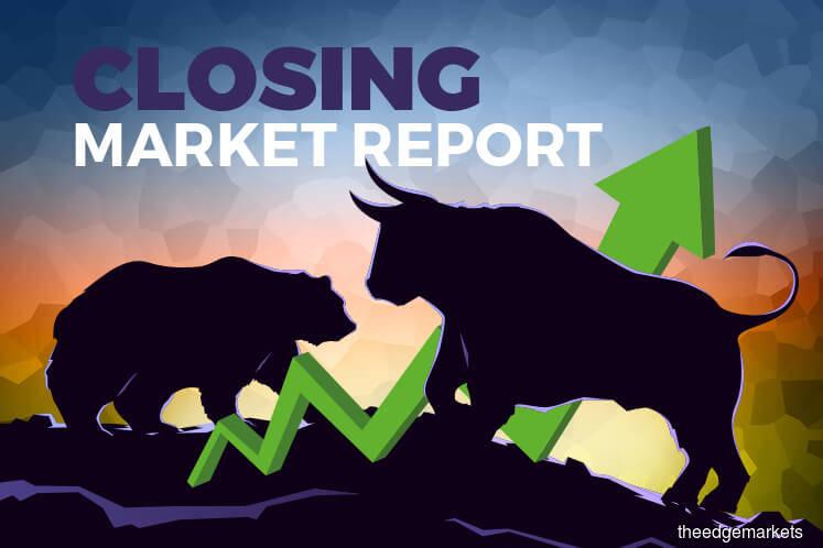 FBM KLCI closes higher on last-minute spike