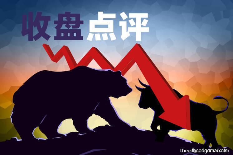 中美贸易战升级 令吉贬马股挫28点