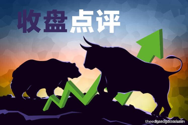 马股与区域股市同步收高
