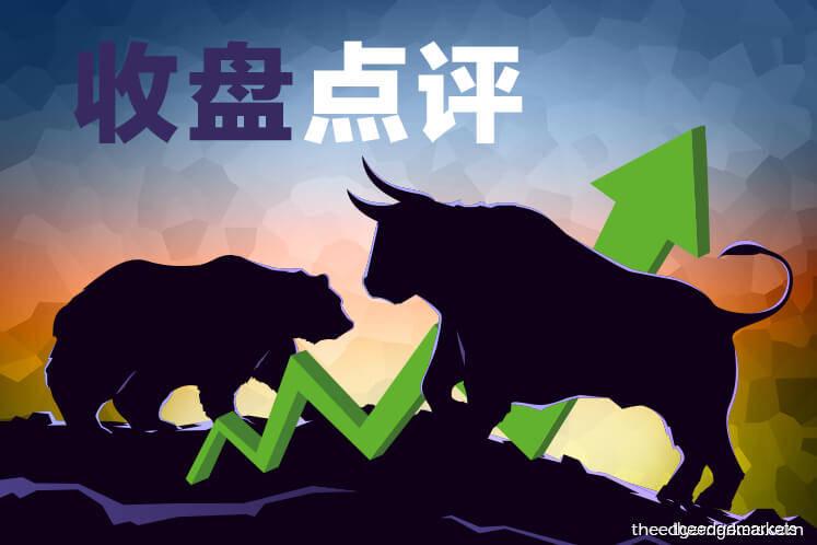 投资者继续谨慎交易 马股小幅收高0.13%