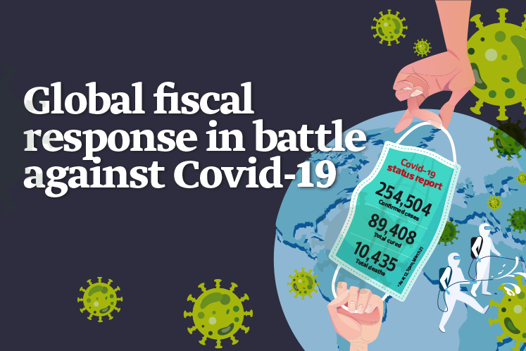 Global fiscal response in battle against Covid-19