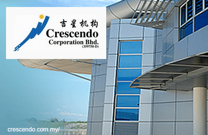 Crescendo's 9MFY16 net profit within expectations