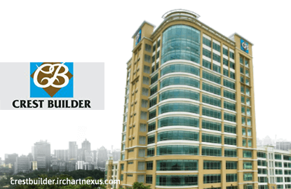Crest Builder to jointly develop Jalan Ampang land with MRB
