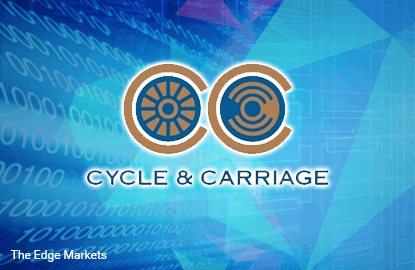 Stock With Momentum: Cycle & Carriage Bintang