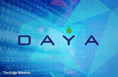 Stock With Momentum: Daya Materials