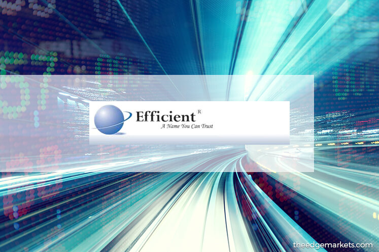 Stock With Momentum: Efficient E-Solutions Bhd