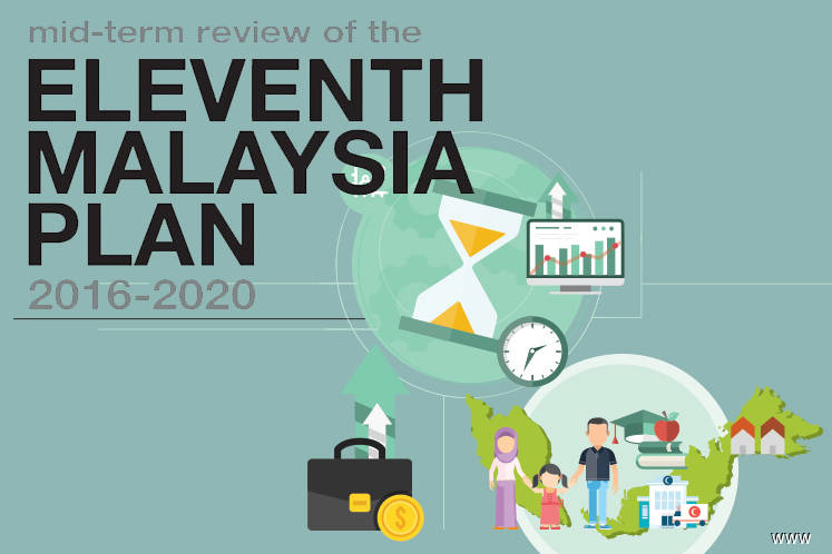 Highlights of the Mid-Term Review of the 11th Malaysia Plan