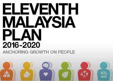 eleventh-malaysia-plan