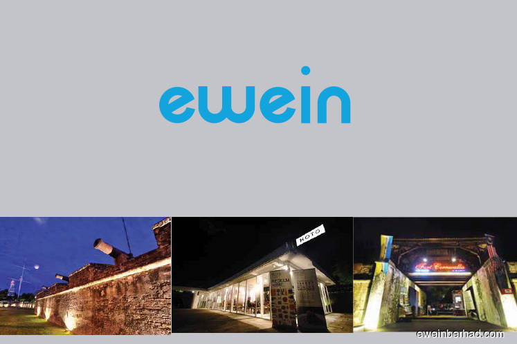Ewein active, rises 7.04% on Tabung Harapan contribution