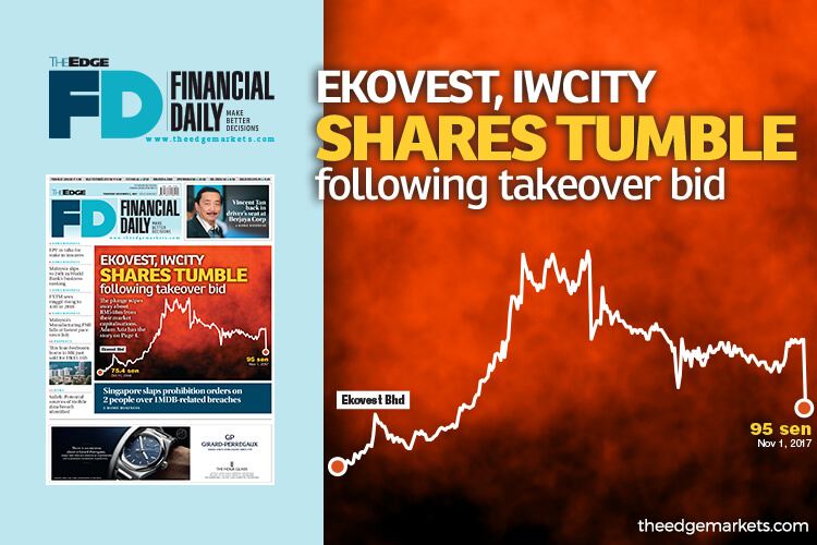 Ekovest, IWCity shares tumble following takeover bid