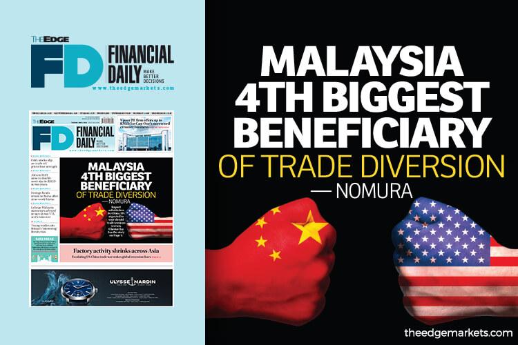 M'sia 4th biggest beneficiary of trade diversion — Nomura