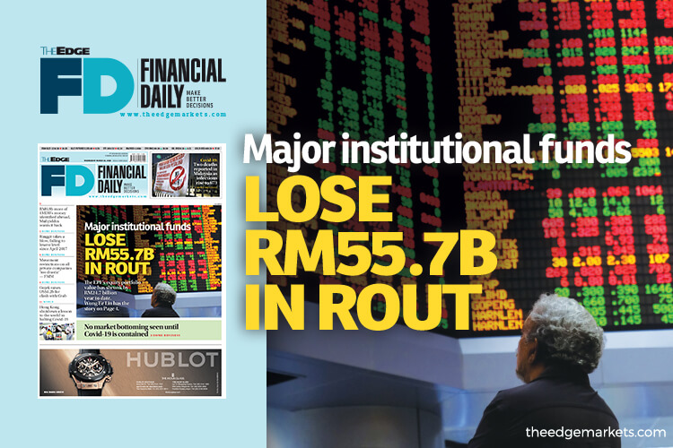 Major institutional funds lose RM55.7b in rout