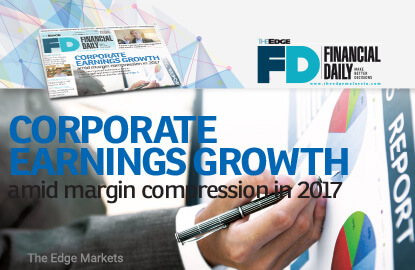 Corporate earnings growth amid margin compression