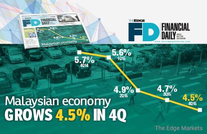 大马2015年第四季经济增长4.5%