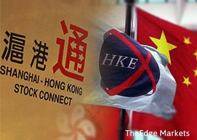Shanghai-HK-Stock-Connect
