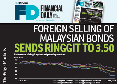 fd_09Dec2014_theedgemarkets