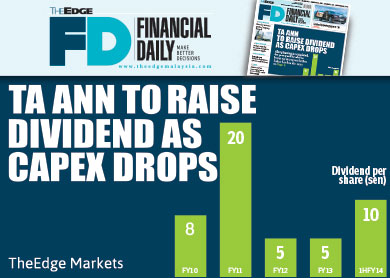 fd_10Nov2014_theedgemarkets