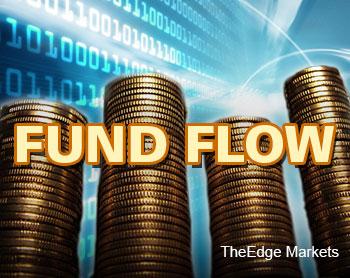 fund_flow_theedgemarkets
