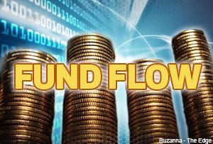 fundflow_theedgemarkets