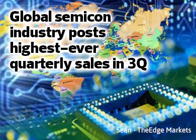 semiconductor_global_theedgemarkets