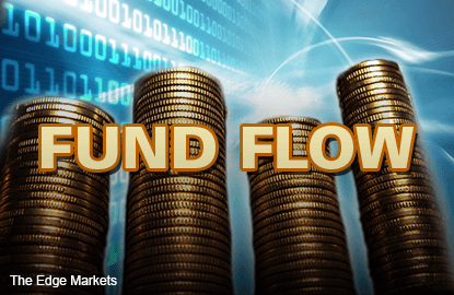 Foreign funds sold RM762.9m Malaysian equity last week, says MIDF Research