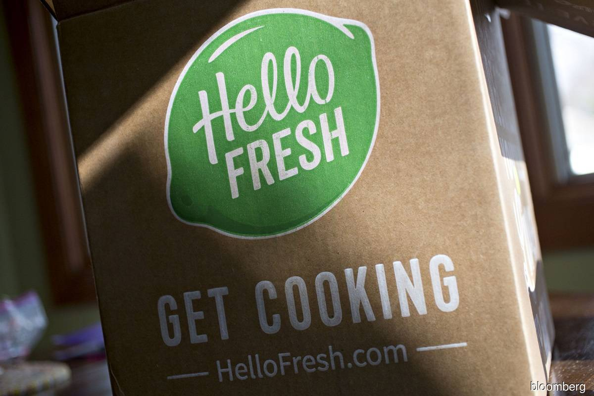 HelloFresh shares slide as investors fret about post-pandemic prospects