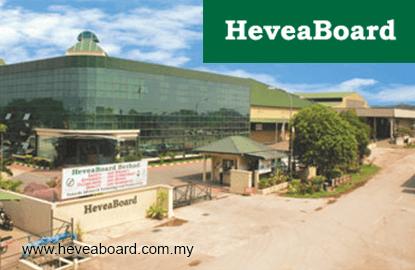 heveaboard_berhad