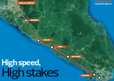 high-speed_high-stakes_theedgemarkets