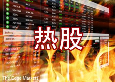 购兴重燃 达洋企业升7%
