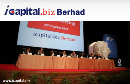 iCapital.biz slips into the red in 1Q on impairment loss to Parkson investment