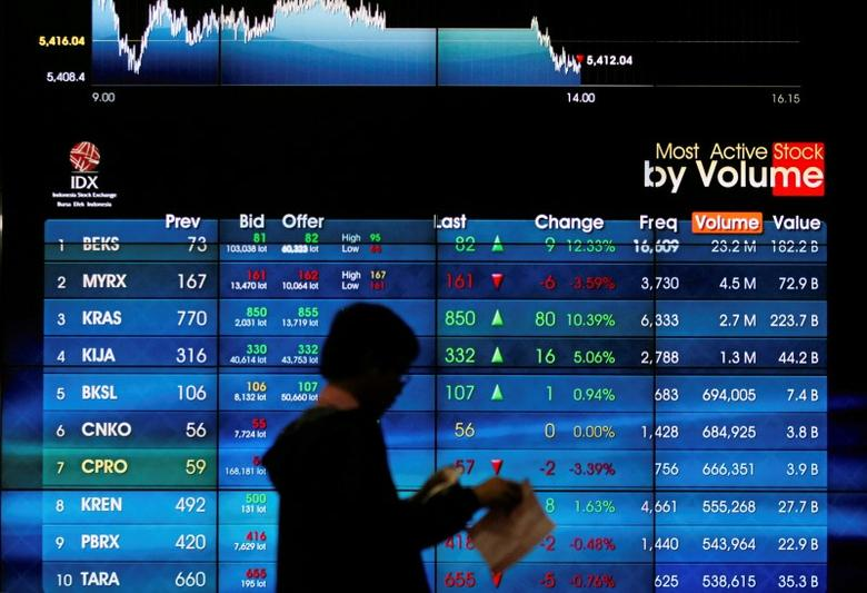 Some Asian markets surge to bull territory on easing death toll