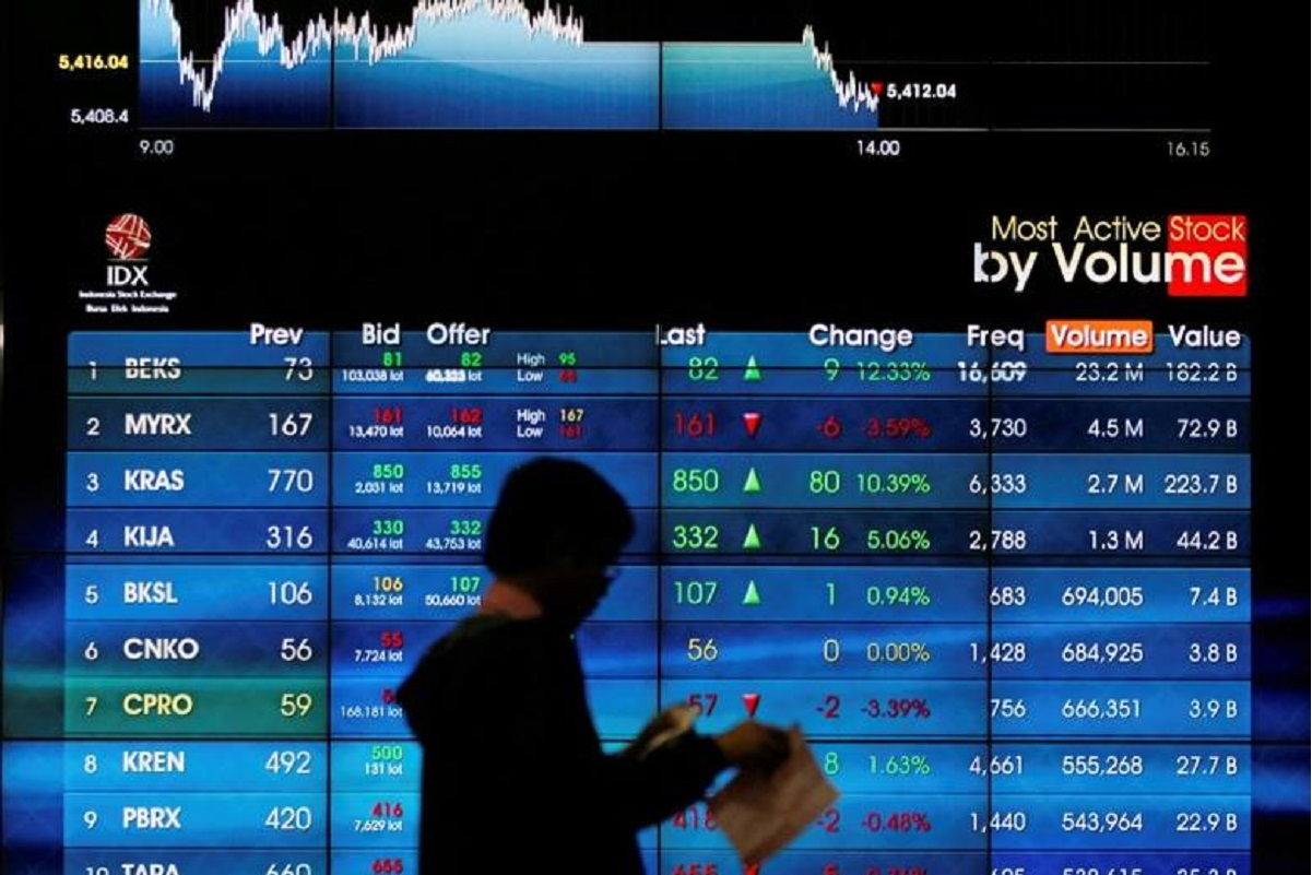Indonesian shares slide nearly 2% as virus death toll mounts