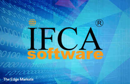 Stock With Momentum: IFCA