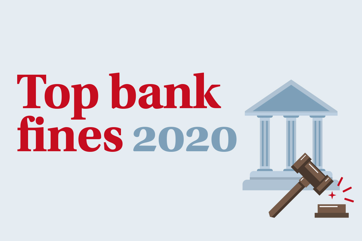 Top bank fines 2020