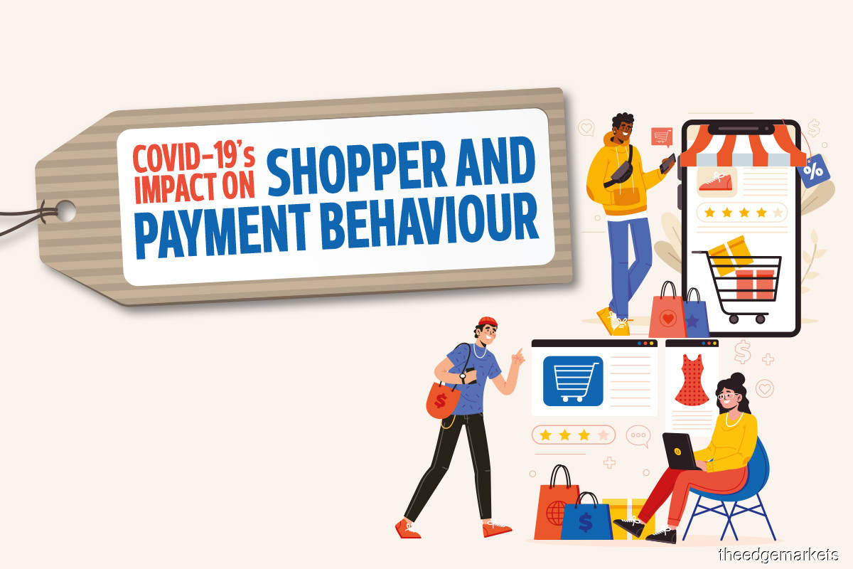 Covid-19's impact on Shopper and Payment behaviour