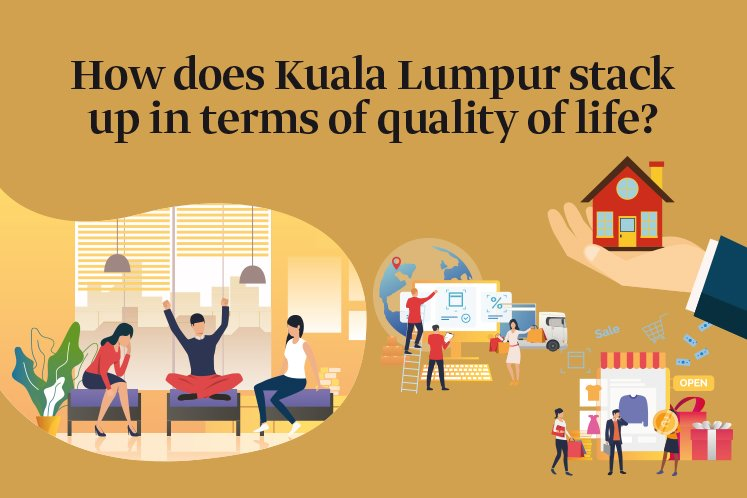 How does Kuala Lumpur stack up in terms of quality of life?