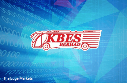 Stock With Momentum: KBES