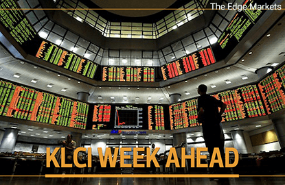 KLCI headed for short term correction, resistance at 1650 and 1660 levels
