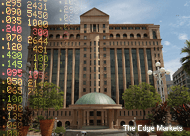 BIMB Securities forecasts FBM KLCI's earnings to grow by 6.7% this year