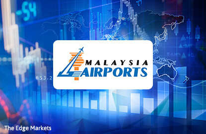 Stock With Momentum: Malaysia Airports Holdings