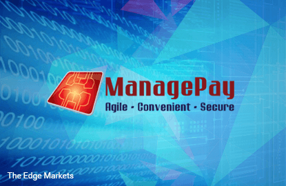 Stock With Momentum: Managepay Systems