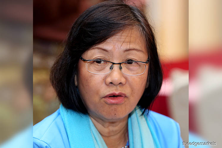 Maria Chin Blind Spot On Poverty Condemns People To The