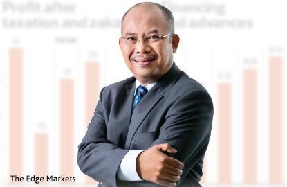 Bank Rakyat looks to move past scandal