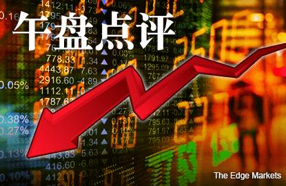原油价格下跌 马股挫27.25点
