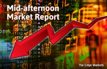 KLCI down 33.41pts as China concerns rout Asian shares